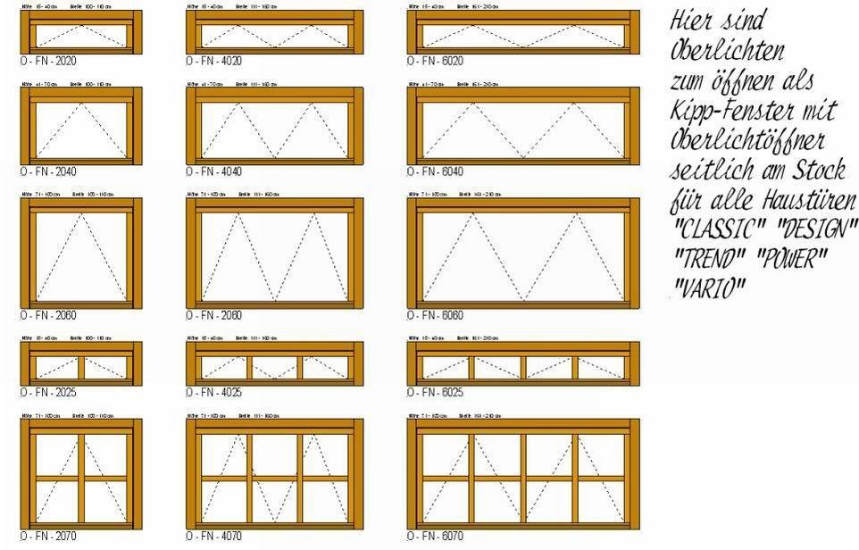 Fenstergrößen standardmaße  htxx-oberlichten